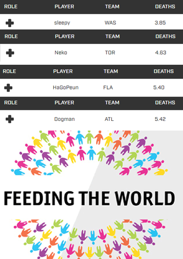 Image via Feeding the World Conference